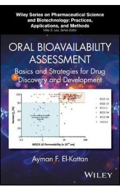 Oral Bioavailability Assessment - Basics and Strategies for Drug Discovery and Development