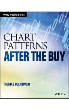 Chart Patterns - After the Buy