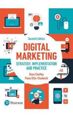 Digital Marketing IE