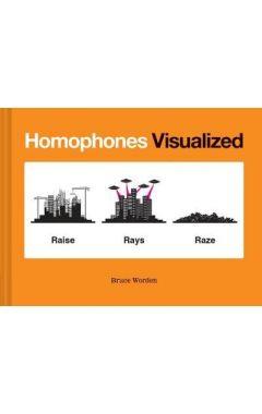 Homophones Visualized