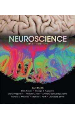 Market restr. Neuroscience