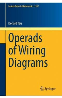 2192 Lct. Nts Math - Operads of Wiring Diagrams
